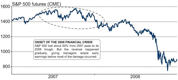 Reversal_S&P